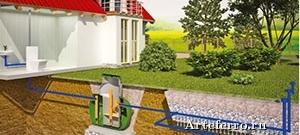 Налаженная система канализации на даче
