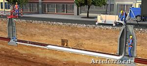 Бестраншейные методы замены трубопровода способом протаскивания труб